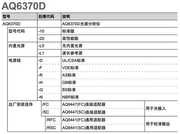 YOKOGAWA AQ6370D 光谱分析仪
